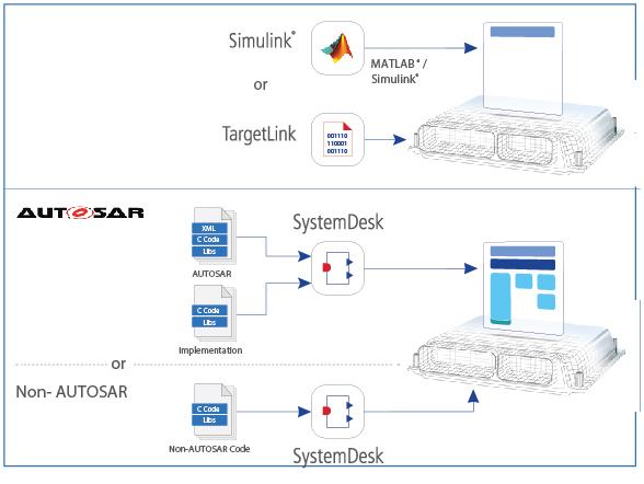 SystemDesk