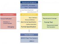 BTC EmbeddedSpecifier0